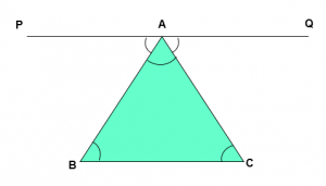 Proof of Angle Sum Property of a Triangle