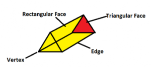 Triangular Prism - 3D Shapes